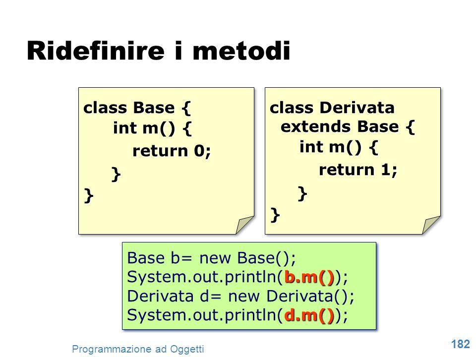 182 Programmazione ad Oggetti Ridefinire i metodi class Base { int m() { return 0; }} class Base { int m() { return 0; }} class Derivata extends Base