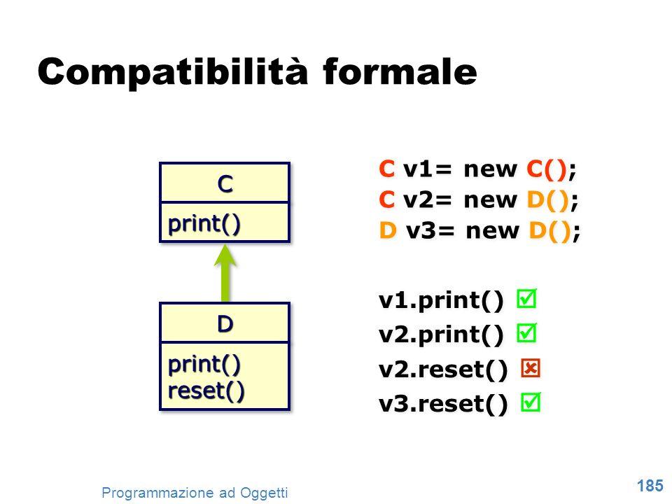 185 Programmazione ad Oggetti Compatibilità formale CC print()print() DD print()reset()print()reset() C v1= new C(); C v2= new D(); D v3= new D(); C v