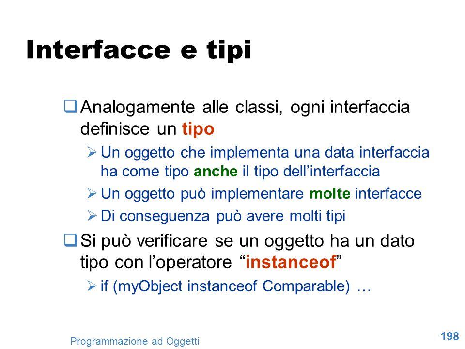 198 Programmazione ad Oggetti Interfacce e tipi Analogamente alle classi, ogni interfaccia definisce un tipo Un oggetto che implementa una data interf
