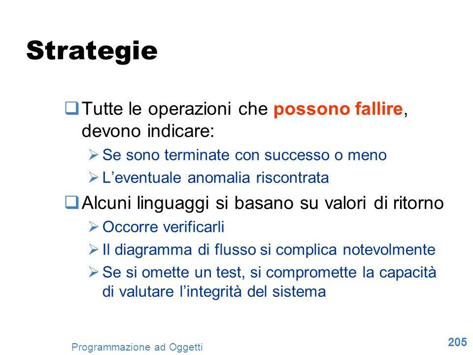 205 Programmazione ad Oggetti Strategie Tutte le operazioni che possono fallire, devono indicare: Se sono terminate con successo o meno Leventuale ano