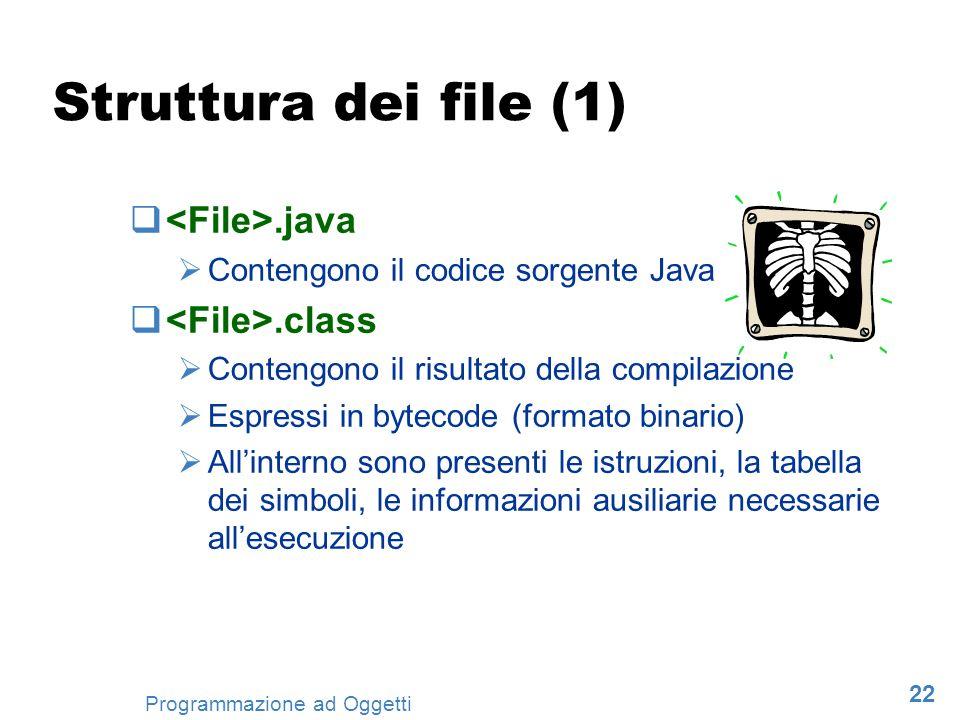 22 Programmazione ad Oggetti Struttura dei file (1).java Contengono il codice sorgente Java.class Contengono il risultato della compilazione Espressi