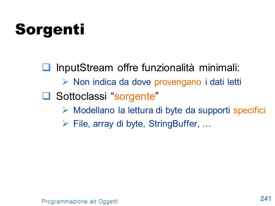241 Programmazione ad Oggetti Sorgenti InputStream offre funzionalità minimali: Non indica da dove provengano i dati letti Sottoclassi sorgente Modell