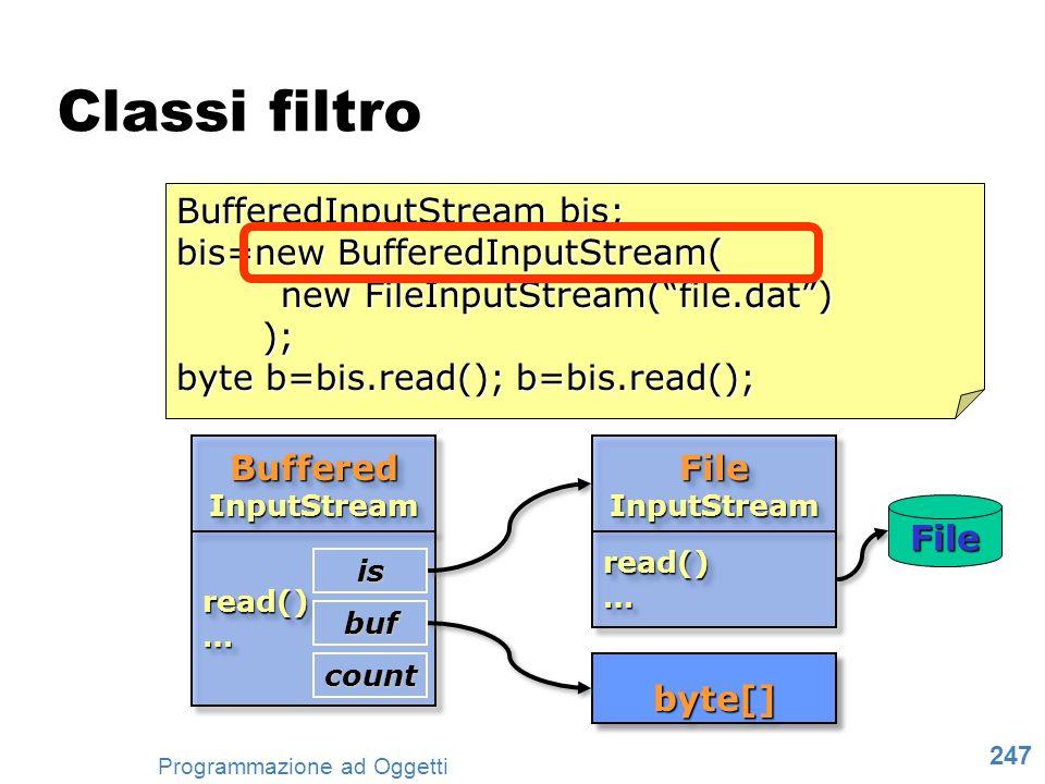 247 Programmazione ad Oggetti BufferedInputStream bis; bis=new BufferedInputStream( new FileInputStream(file.dat) ); ); byte b=bis.read(); b=bis.read(