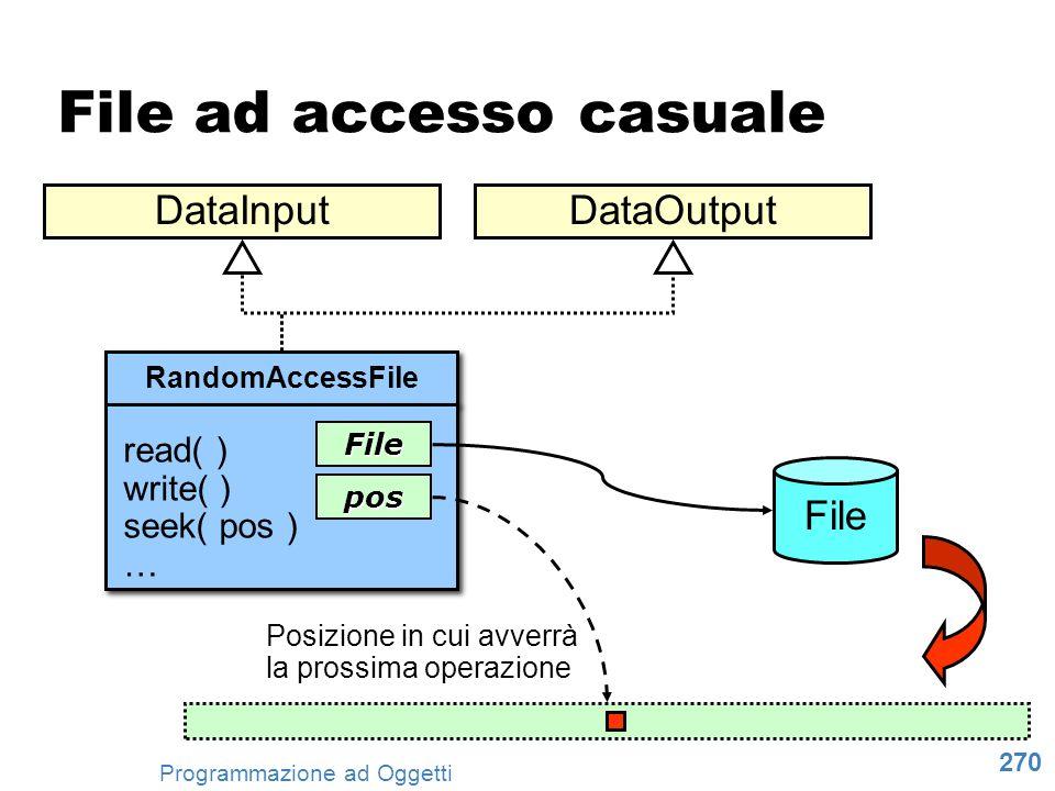 270 Programmazione ad Oggetti File ad accesso casuale File RandomAccessFile File pos Posizione in cui avverrà la prossima operazione read( ) write( )