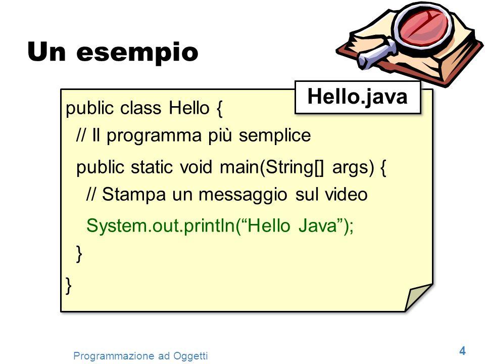 4 Programmazione ad Oggetti Un esempio public class Hello { // Il programma più semplice public static void main(String[] args) { // Stampa un messagg