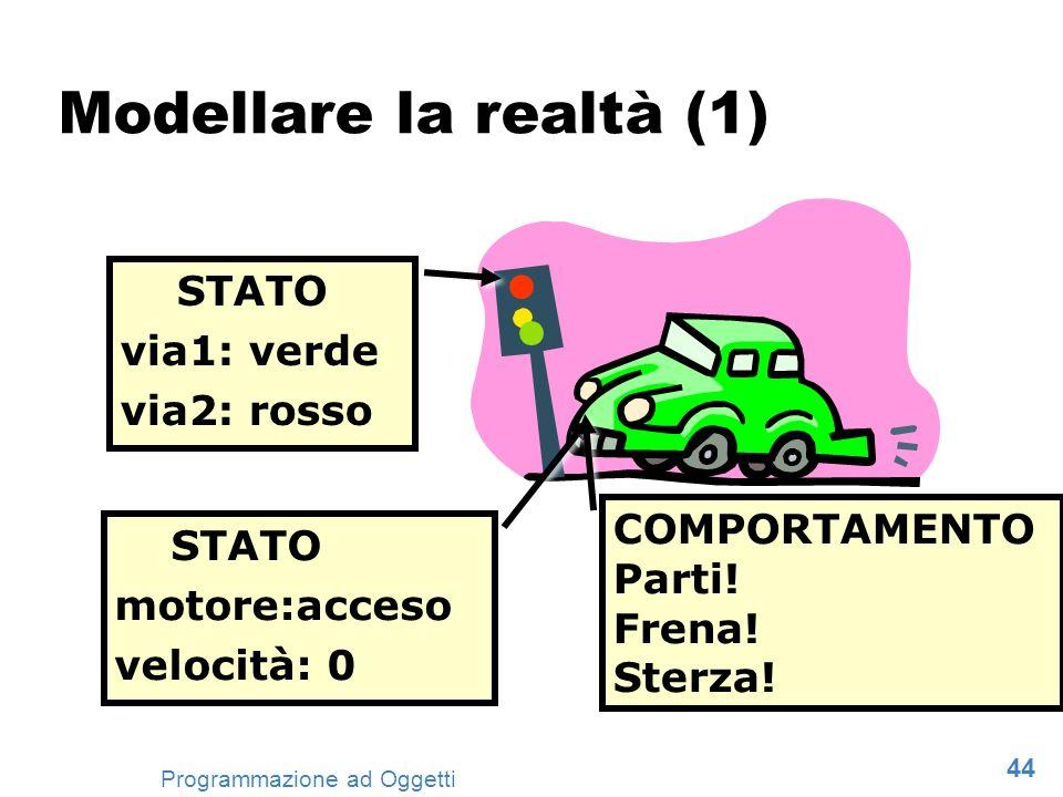 44 Programmazione ad Oggetti Modellare la realtà (1) STATO via1: verde via2: rosso STATO via1: verde via2: rosso STATO motore:acceso velocità: 0 STATO