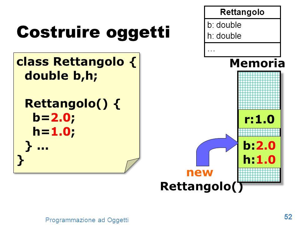 52 Programmazione ad Oggetti Costruire oggetti class Rettangolo { double b,h; Rettangolo() { b=2.0; h=1.0; }... } class Rettangolo { double b,h; Retta