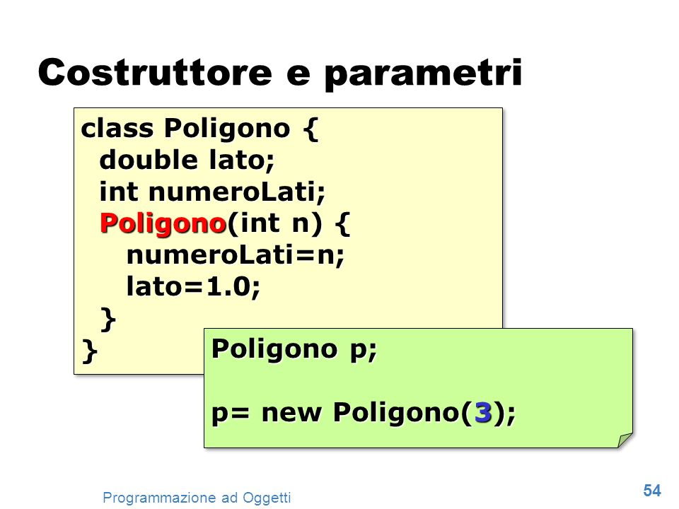 54 Programmazione ad Oggetti Costruttore e parametri class Poligono { double lato; double lato; int numeroLati; int numeroLati; Poligono(int n) { Poli