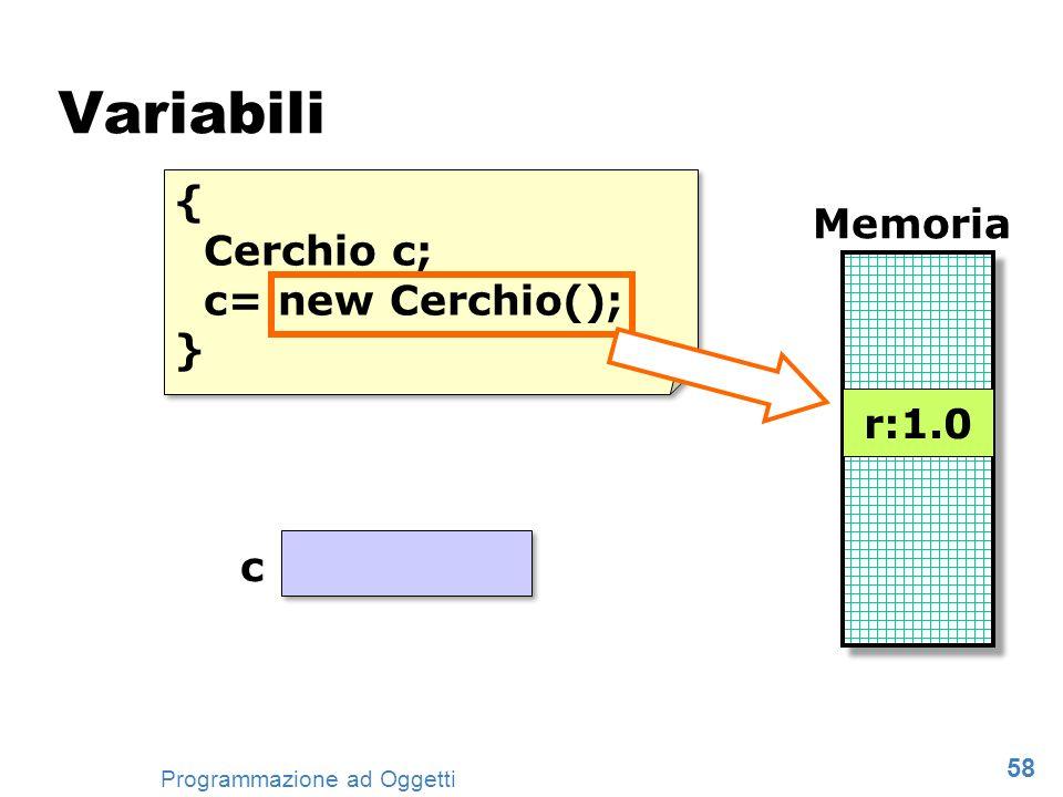 58 Programmazione ad Oggetti Variabili { Cerchio c; c= new Cerchio(); } { Cerchio c; c= new Cerchio(); } Memoria r:1.0 c