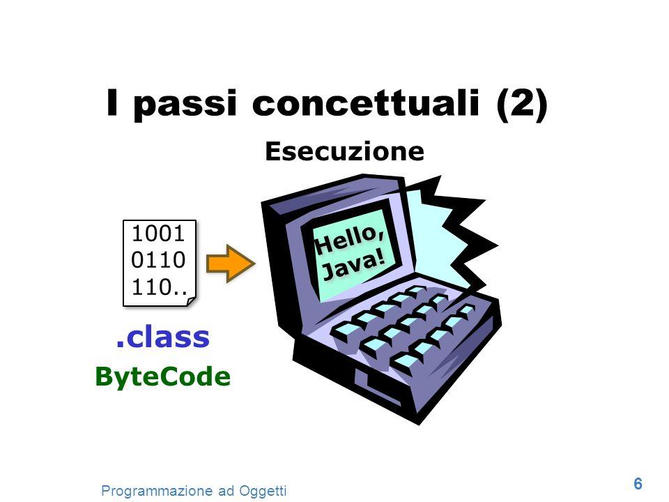 47 Programmazione ad Oggetti Oggetti Data una classe, è possibile costruire uno o più oggetti Gli oggetti vengono detti istanze della classe In Java si utilizza la notazione new NomeClasse ( ); Ogni oggetto vive allinterno della memoria del calcolatore Qui viene memorizzato il suo stato Oggetti differenti occupano posizioni differenti