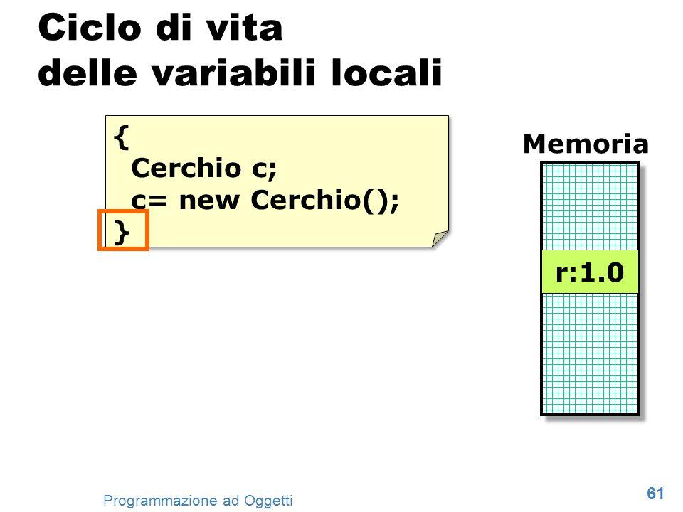 61 Programmazione ad Oggetti Ciclo di vita delle variabili locali { Cerchio c; c= new Cerchio(); } { Cerchio c; c= new Cerchio(); } Memoria r:1.0 c