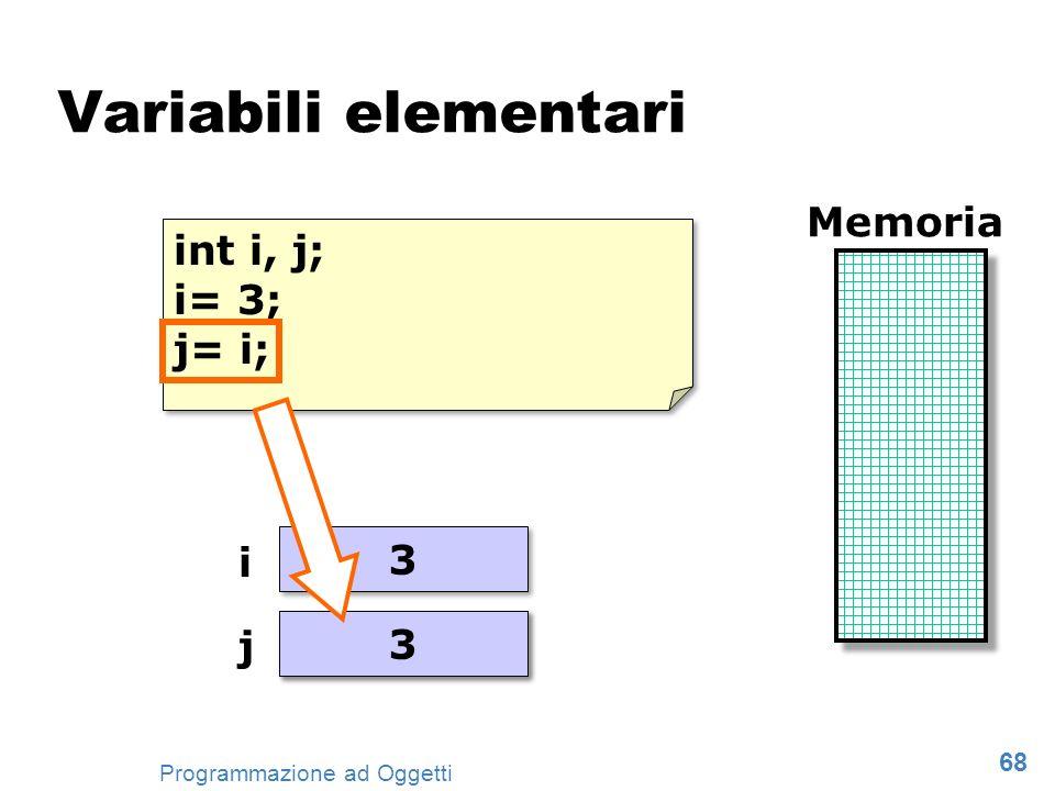68 Programmazione ad Oggetti Variabili elementari int i, j; i= 3; j= i; int i, j; i= 3; j= i; Memoria i 3 3 j 3 3