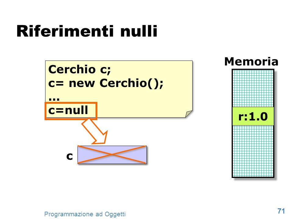 71 Programmazione ad Oggetti Riferimenti nulli Cerchio c; c= new Cerchio();... c=null Cerchio c; c= new Cerchio();... c=null Memoria r:1.0 c
