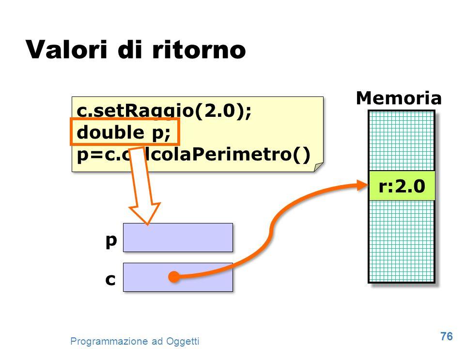 76 Programmazione ad Oggetti Valori di ritorno c.setRaggio(2.0); double p; p=c.calcolaPerimetro() c.setRaggio(2.0); double p; p=c.calcolaPerimetro() M