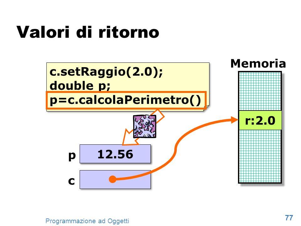77 Programmazione ad Oggetti Valori di ritorno c.setRaggio(2.0); double p; p=c.calcolaPerimetro() c.setRaggio(2.0); double p; p=c.calcolaPerimetro() M