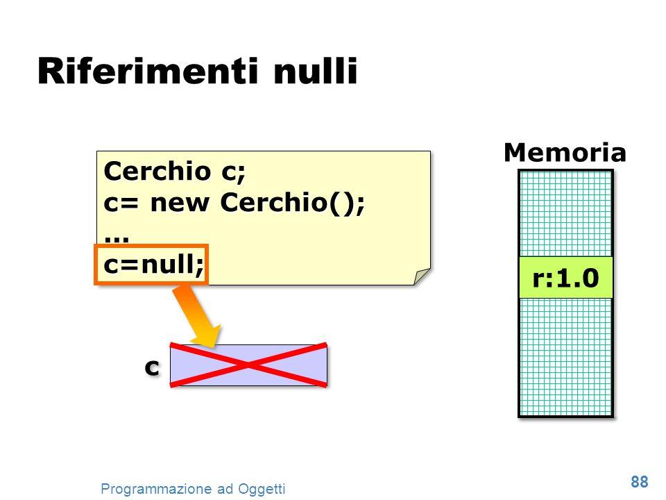 88 Programmazione ad Oggetti Cerchio c; c= new Cerchio();... c=null; Cerchio c; c= new Cerchio();... c=null; c c Memoria r:1.0 Riferimenti nulli Cerch