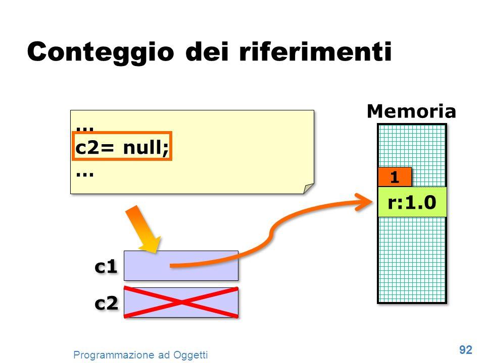 92 Programmazione ad Oggetti … c2= null; …… … c1 Memoria Conteggio dei riferimenti c2 1 1 r:1.0 2 2 … c2= null; …… … c1 Memoria c2 1 1 r:1.0