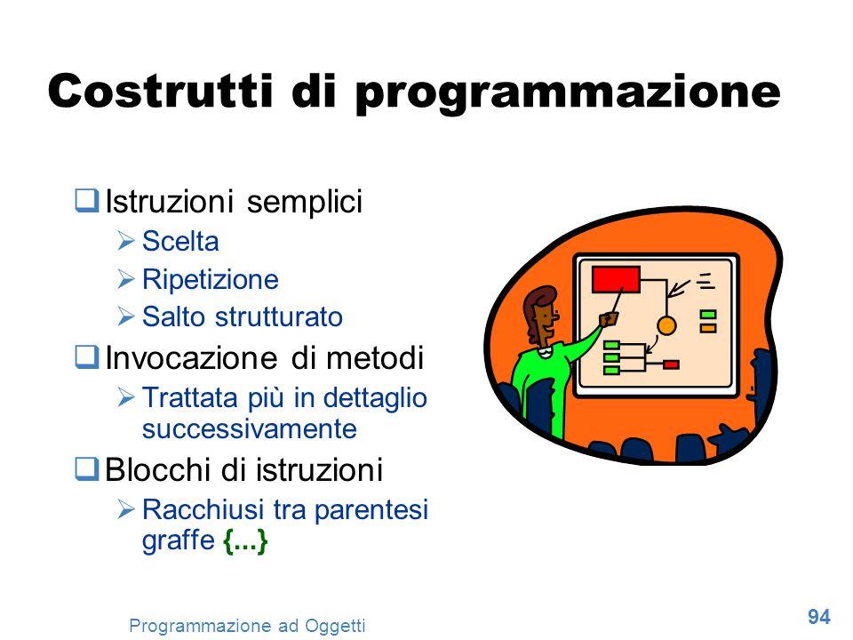 94 Programmazione ad Oggetti Costrutti di programmazione Istruzioni semplici Scelta Ripetizione Salto strutturato Invocazione di metodi Trattata più i
