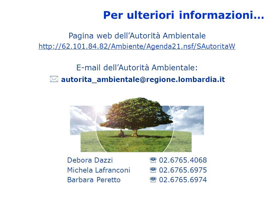 Per ulteriori informazioni… Debora Dazzi 02.6765.4068 Michela Lafranconi 02.6765.6975 Barbara Peretto 02.6765.6974 Pagina web dellAutorità Ambientale http://62.101.84.82/Ambiente/Agenda21.nsf/SAutoritaW E-mail dellAutorità Ambientale: autorita_ambientale@regione.lombardia.it