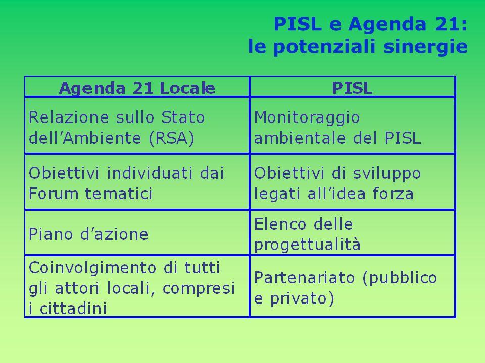 PISL e Agenda 21: le potenziali sinergie