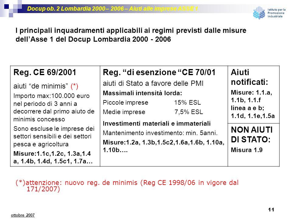 Docup ob. 2 Lombardia 2000 – 2006 – Aiuti alle imprese ASSE 1 Istituto per la Promozione Industriale 11 ottobre 2007 Reg. CE 69/2001 aiuti de minimis