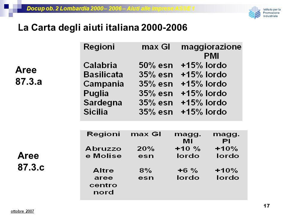 Docup ob. 2 Lombardia 2000 – 2006 – Aiuti alle imprese ASSE 1 Istituto per la Promozione Industriale 17 ottobre 2007 L a Carta degli aiuti italiana 20