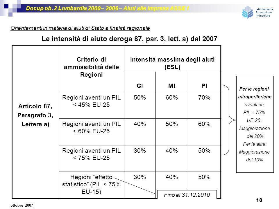 Docup ob. 2 Lombardia 2000 – 2006 – Aiuti alle imprese ASSE 1 Istituto per la Promozione Industriale 18 ottobre 2007 Le intensità di aiuto deroga 87,