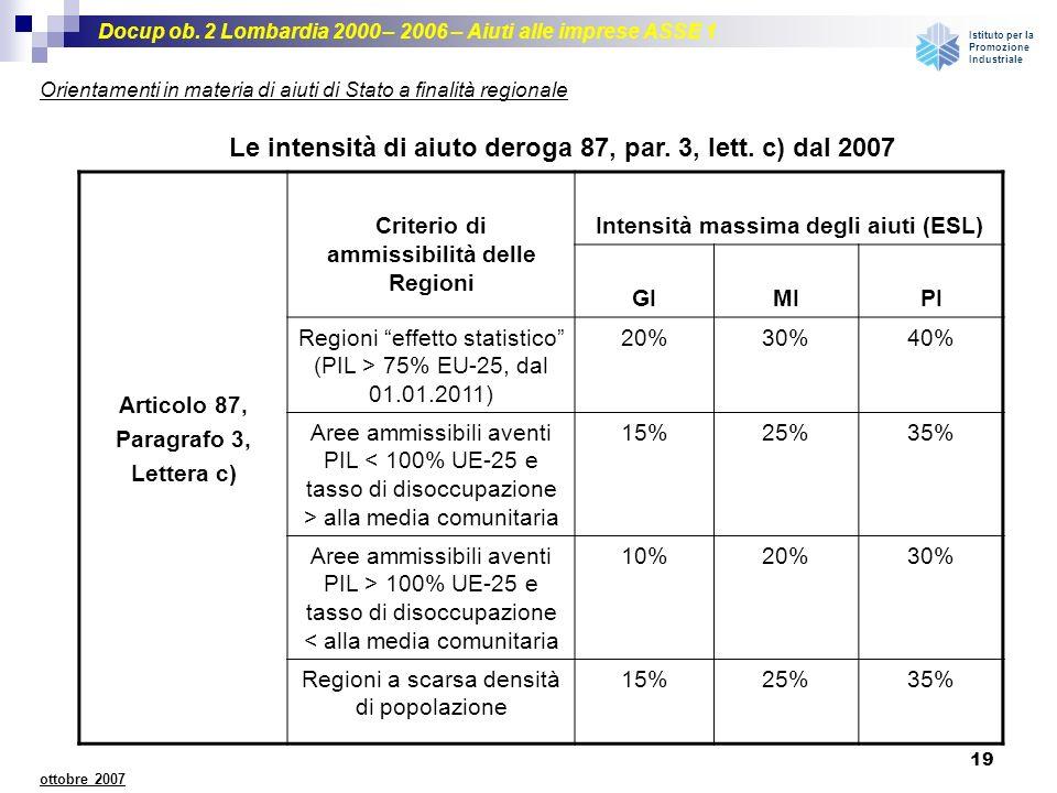 Docup ob. 2 Lombardia 2000 – 2006 – Aiuti alle imprese ASSE 1 Istituto per la Promozione Industriale 19 ottobre 2007 Le intensità di aiuto deroga 87,