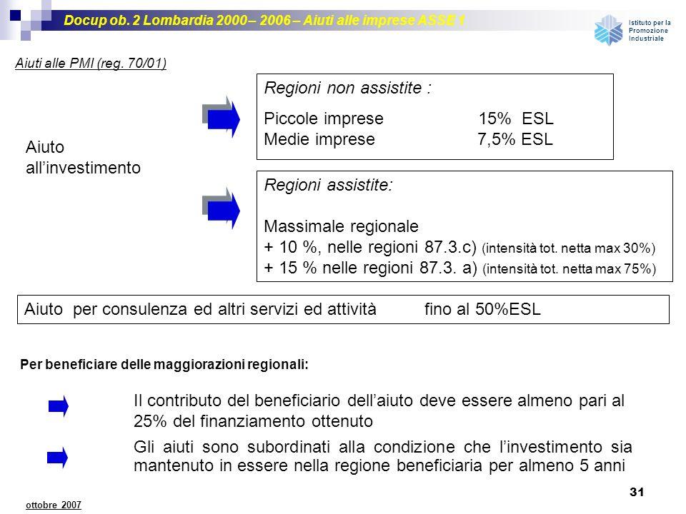 Docup ob. 2 Lombardia 2000 – 2006 – Aiuti alle imprese ASSE 1 Istituto per la Promozione Industriale 31 ottobre 2007 Regioni non assistite : Piccole i