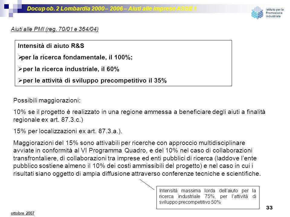 Docup ob. 2 Lombardia 2000 – 2006 – Aiuti alle imprese ASSE 1 Istituto per la Promozione Industriale 33 ottobre 2007 Intensità di aiuto R&S per la ric