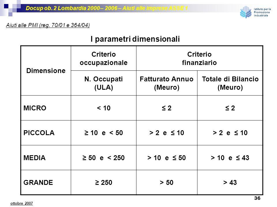 Docup ob. 2 Lombardia 2000 – 2006 – Aiuti alle imprese ASSE 1 Istituto per la Promozione Industriale 36 ottobre 2007 Dimensione Criterio occupazionale