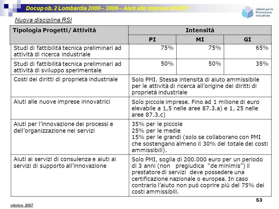 Docup ob. 2 Lombardia 2000 – 2006 – Aiuti alle imprese ASSE 1 Istituto per la Promozione Industriale 53 ottobre 2007 Nuova disciplina RSI Studi di fat