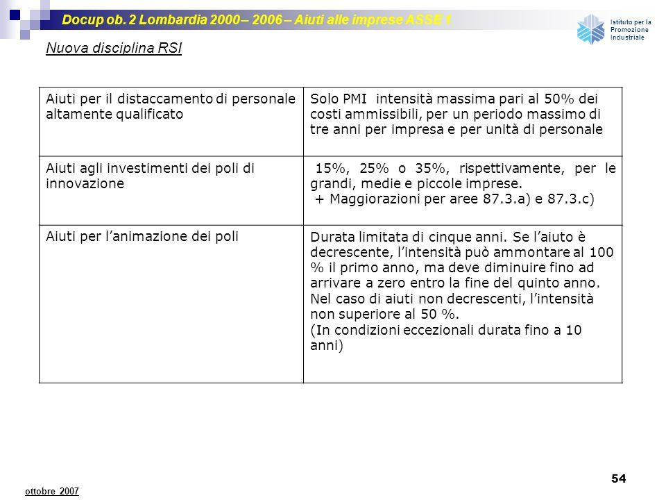 Docup ob. 2 Lombardia 2000 – 2006 – Aiuti alle imprese ASSE 1 Istituto per la Promozione Industriale 54 ottobre 2007 Nuova disciplina RSI Aiuti per il