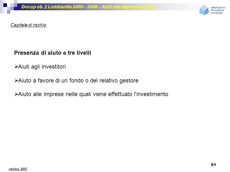 Docup ob. 2 Lombardia 2000 – 2006 – Aiuti alle imprese ASSE 1 Istituto per la Promozione Industriale 61 ottobre 2007 Capitale di rischio Presenza di a