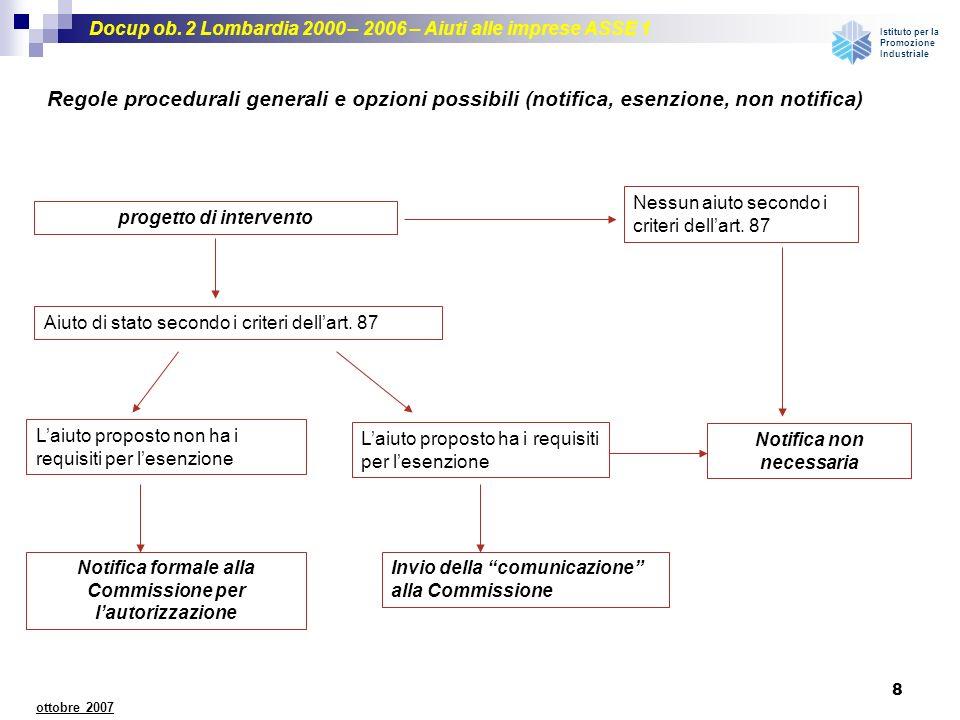 Docup ob. 2 Lombardia 2000 – 2006 – Aiuti alle imprese ASSE 1 Istituto per la Promozione Industriale 8 ottobre 2007 Regole procedurali generali e opzi