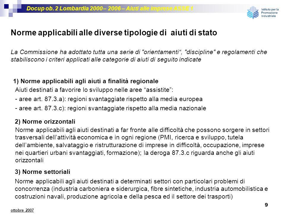 Docup ob. 2 Lombardia 2000 – 2006 – Aiuti alle imprese ASSE 1 Istituto per la Promozione Industriale 9 ottobre 2007 Norme applicabili alle diverse tip