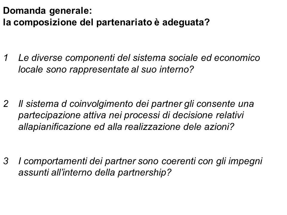 Domanda generale: la composizione del partenariato è adeguata.