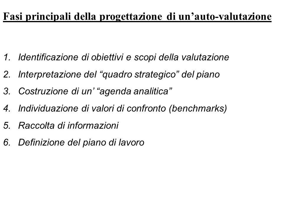 Fasi principali della progettazione di unauto-valutazione 1.Identificazione di obiettivi e scopi della valutazione 2.Interpretazione del quadro strategico del piano 3.Costruzione di un agenda analitica 4.Individuazione di valori di confronto (benchmarks) 5.Raccolta di informazioni 6.Definizione del piano di lavoro