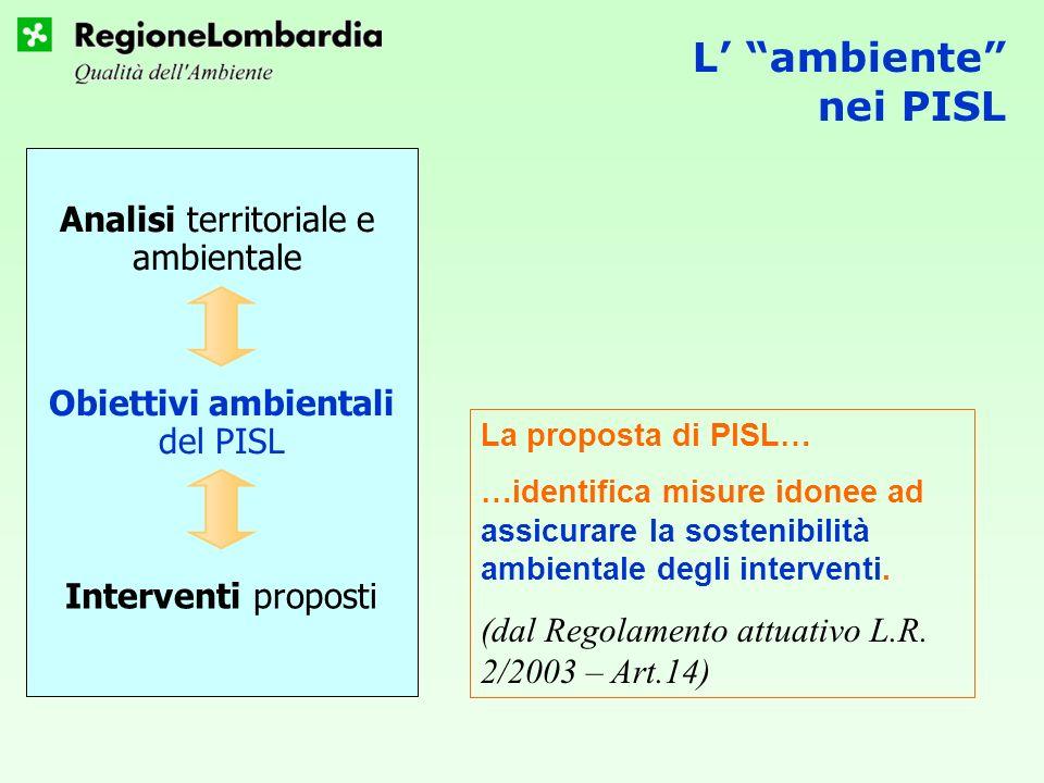 L ambiente nei PISL Analisi territoriale e ambientale Obiettivi ambientali del PISL Interventi proposti La proposta di PISL… …identifica misure idonee ad assicurare la sostenibilità ambientale degli interventi.