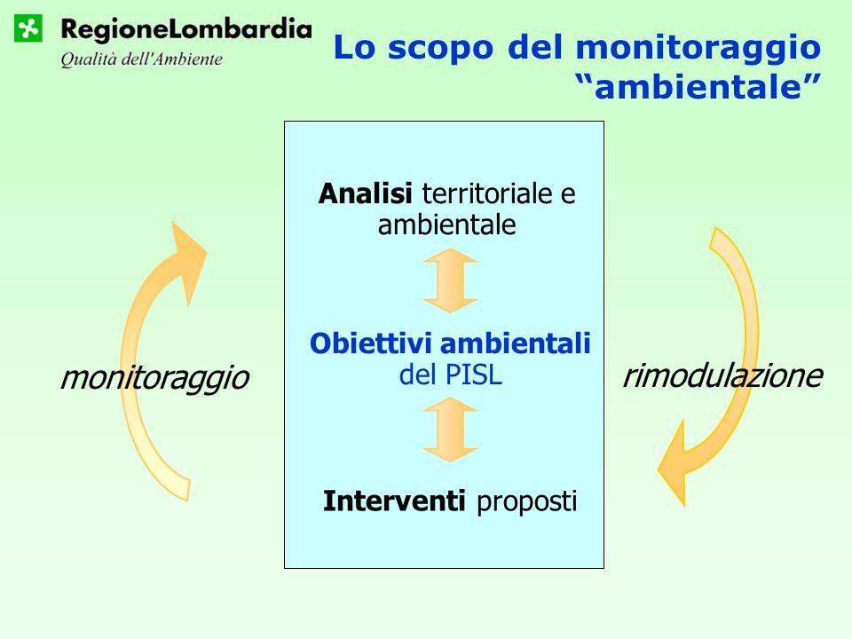 Lo scopo del monitoraggio ambientale monitoraggio rimodulazione Analisi territoriale e ambientale Obiettivi ambientali del PISL Interventi proposti