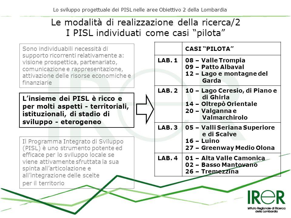 Lo sviluppo progettuale dei PISL nelle aree Obiettivo 2 della Lombardia Le modalità di realizzazione della ricerca/2 I PISL individuati come casi pilota Sono individuabili necessità di supporto ricorrenti relativamente a: visione prospettica, partenariato, comunicazione e rappresentazione, attivazione delle risorse economiche e finanziarie Linsieme dei PISL è ricco e per molti aspetti - territoriali, istituzionali, di stadio di sviluppo - eterogeneo Il Programma Integrato di Sviluppo (PISL) è uno strumento potente ed efficace per lo sviluppo locale se viene attivamente sfruttata la sua spinta allarticolazione e allintegrazione delle scelte per il territorio CASI PILOTA LAB.