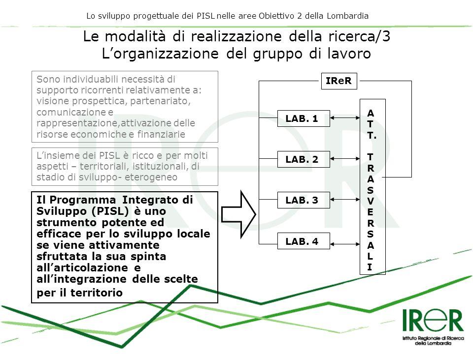 Lo sviluppo progettuale dei PISL nelle aree Obiettivo 2 della Lombardia Le modalità di realizzazione della ricerca/3 Lorganizzazione del gruppo di lav