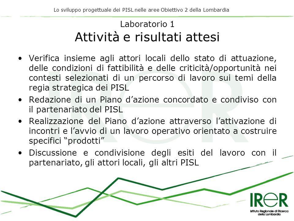 Lo sviluppo progettuale dei PISL nelle aree Obiettivo 2 della Lombardia Laboratorio 1 Attività e risultati attesi Verifica insieme agli attori locali
