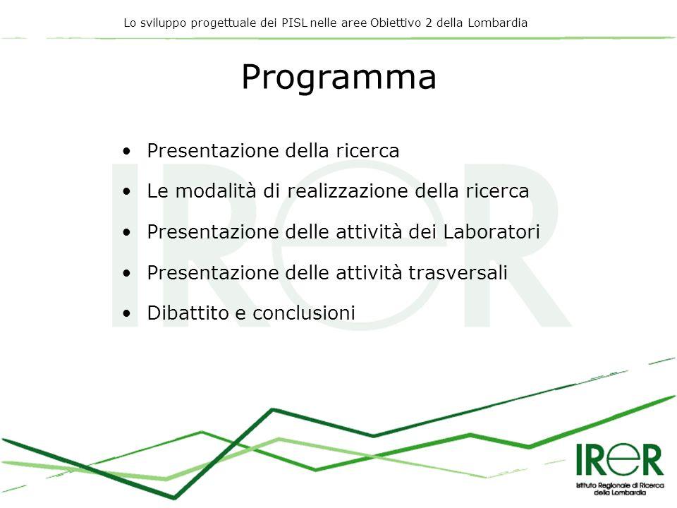 Lo sviluppo progettuale dei PISL nelle aree Obiettivo 2 della Lombardia Programma Presentazione della ricerca Le modalità di realizzazione della ricerca Presentazione delle attività dei Laboratori Presentazione delle attività trasversali Dibattito e conclusioni