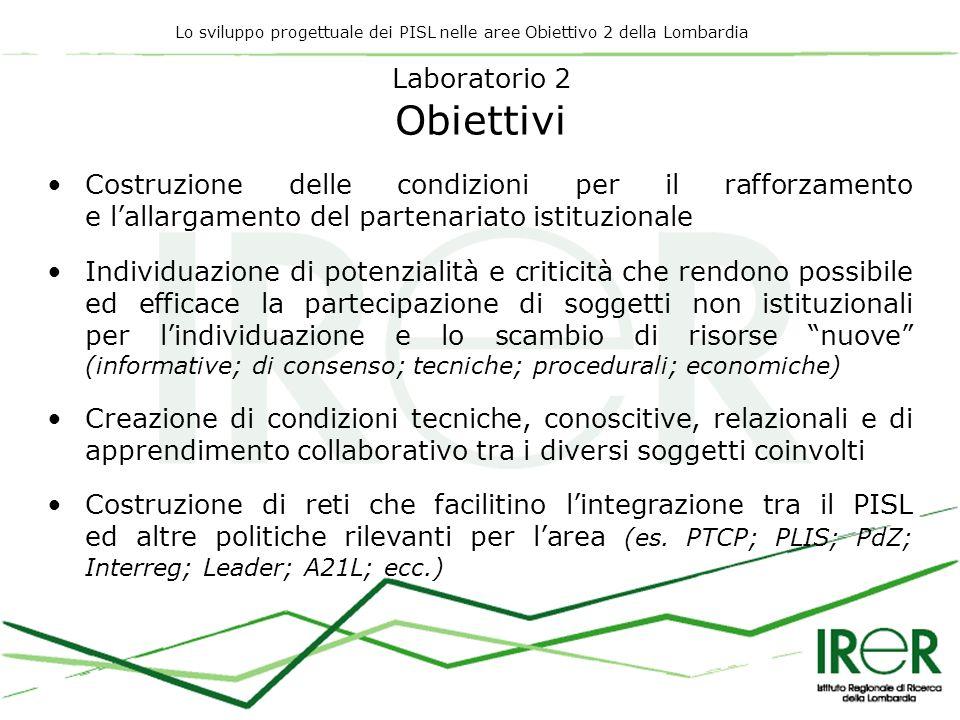 Lo sviluppo progettuale dei PISL nelle aree Obiettivo 2 della Lombardia Laboratorio 2 Obiettivi Costruzione delle condizioni per il rafforzamento e la