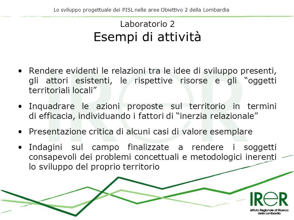 Lo sviluppo progettuale dei PISL nelle aree Obiettivo 2 della Lombardia Laboratorio 2 Esempi di attività Rendere evidenti le relazioni tra le idee di