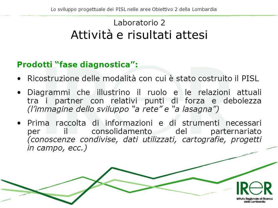 Lo sviluppo progettuale dei PISL nelle aree Obiettivo 2 della Lombardia Laboratorio 2 Attività e risultati attesi Prodotti fase diagnostica: Ricostruz