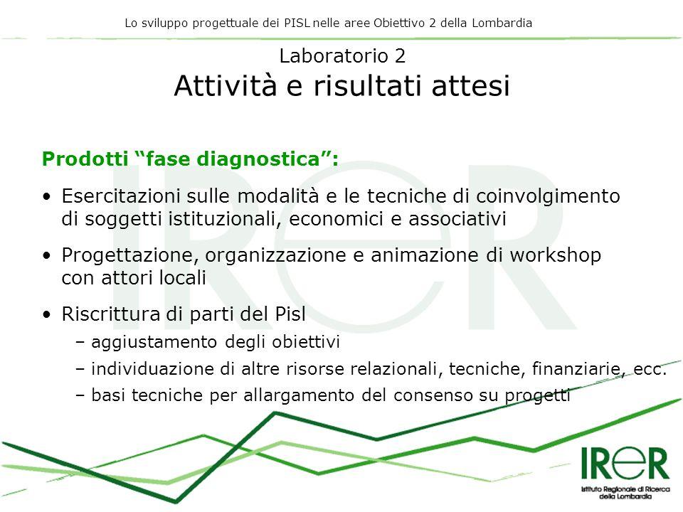 Lo sviluppo progettuale dei PISL nelle aree Obiettivo 2 della Lombardia Laboratorio 2 Attività e risultati attesi Prodotti fase diagnostica: Esercitaz