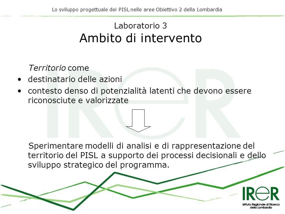 Lo sviluppo progettuale dei PISL nelle aree Obiettivo 2 della Lombardia Laboratorio 3 Ambito di intervento Territorio come destinatario delle azioni c
