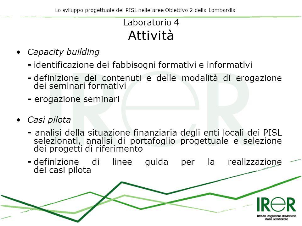 Lo sviluppo progettuale dei PISL nelle aree Obiettivo 2 della Lombardia Laboratorio 4 Attività Capacity building -identificazione dei fabbisogni forma